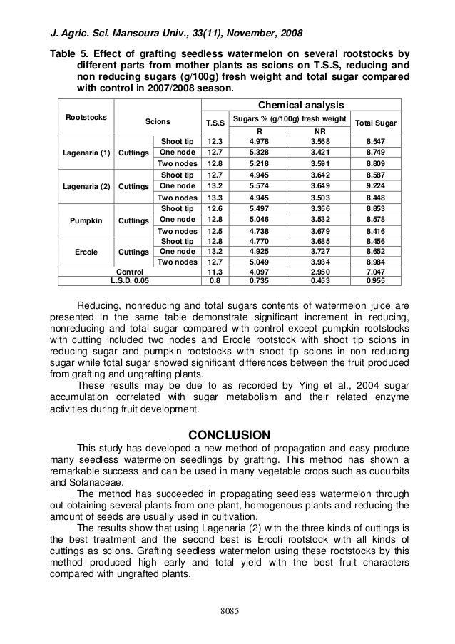 J. Agric. Sci. Mansoura Univ., 33(11), November, 2008 8085 Table 5. Effect of grafting seedless watermelon on several root...