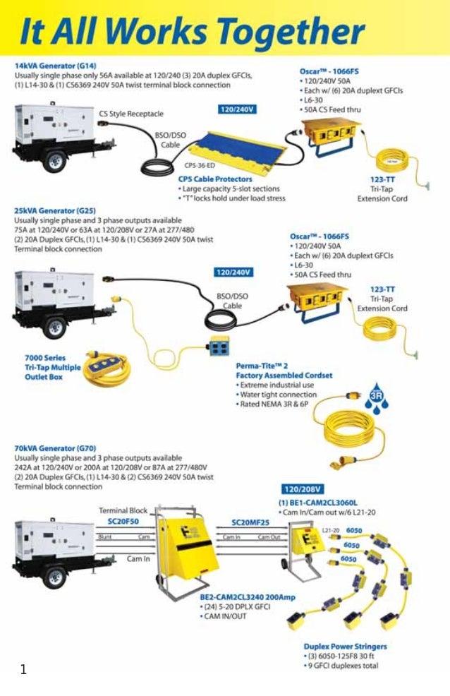 Ericson Pocket Guide-2014