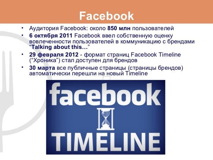 Контекстная реклама в фейсбук это