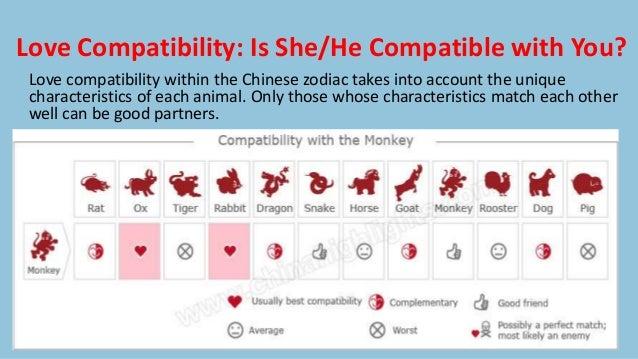 monkey love astrology
