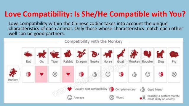 Rat: Rat Zodiac Compatibility