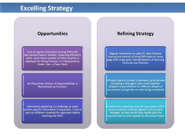Recruitment Strategy-Plan-Final