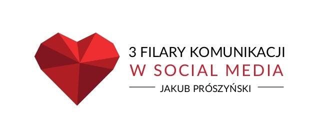 JAKUB PRÓSZYŃSKI W SOCIAL MEDIA 3 FILARY KOMUNIKACJI