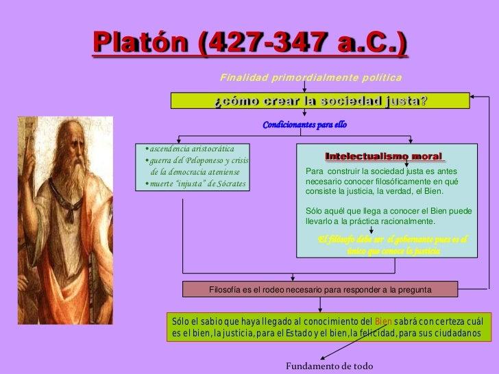 Platón (427-347 a.C.)                          Finalidad primordialmente política                         ¿cómo crear la s...