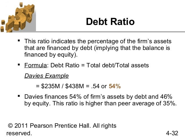formular to debt The formula for debt coverage ratio is net operating income divided by debt service the debt coverage ratio is used in banking to determine a companies ability to generate enough income in its operations to cover the expense of a debt on a broader level, it may also be used internally by a company for the same reason.