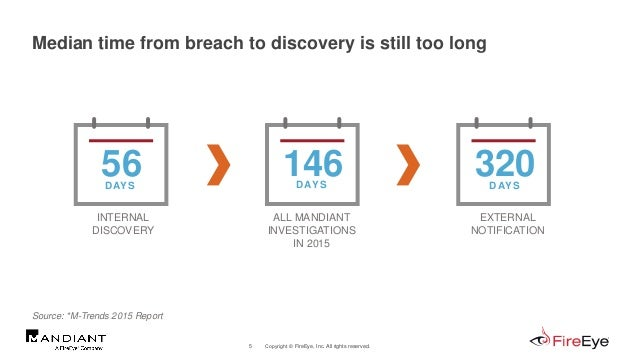 FireEye - Breaches are inevitable, but the outcome is not