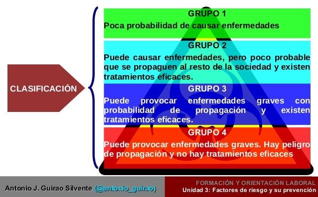 4d6f89c96 ... enfermedades  52. 52FORMACIÓN Y ORIENTACIÓN LABORAL Unidad 3  Factores  de riesgo ...