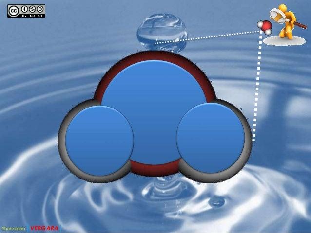 Imagen Gráfica Estructura Molecular Del Agua