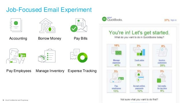 16 Intuit Confidential and Proprietary Accounting Borrow Money Pay Bills Track Time Pay Employees Manage Inventory Expense...