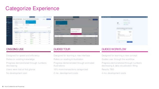 56 Intuit Confidential and Proprietary Categorize Experience GUIDEDWORKFLOWONGOING USE GUIDEDTOUR Designed for speed and e...