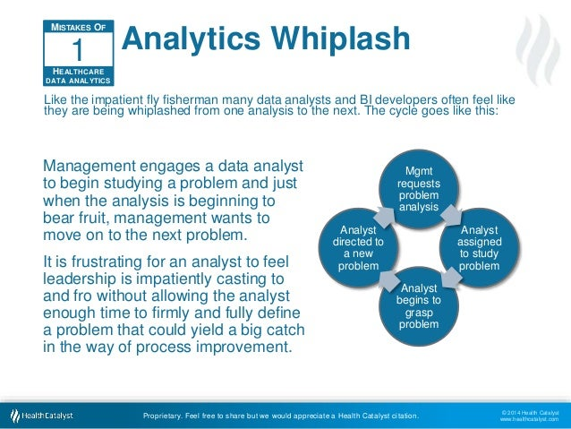 1  Like the impatient fly fisherman many data analysts and BI developers often feel like  they are being whiplashed from o...
