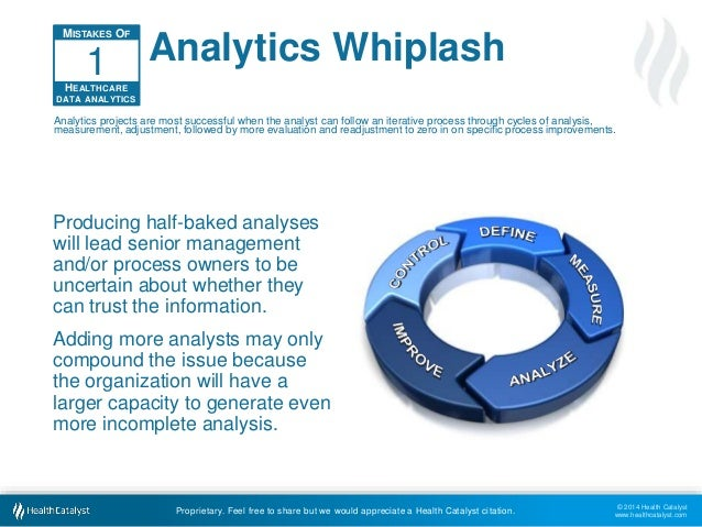 1  Analytics projects are most successful when the analyst can follow an iterative process through cycles of analysis,  me...