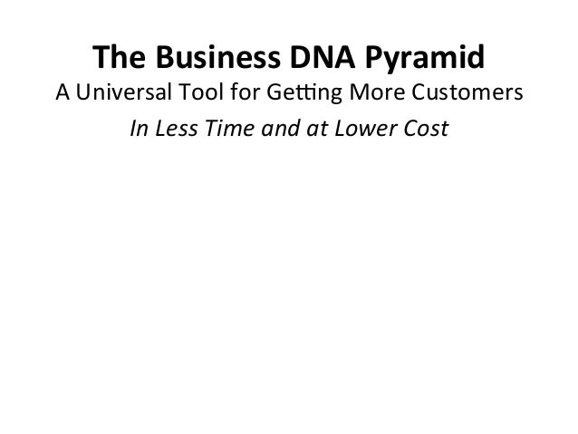 The  Business  DNA  Pyramid   A  Universal  Tool  for  GeLng  More  Customers   In  Less  Time ...