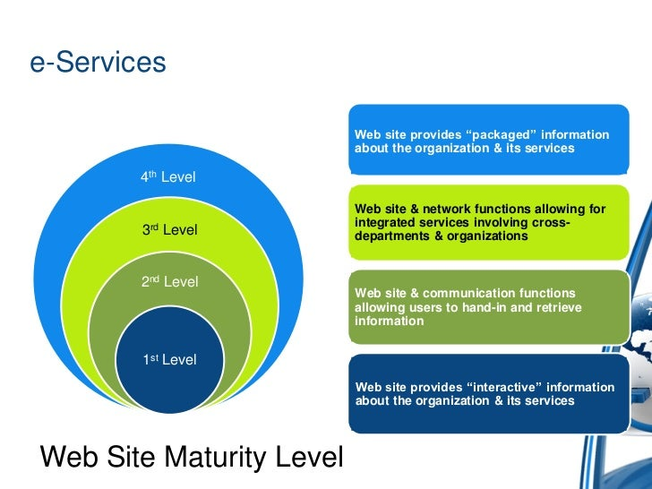 Construction Management (Agency): CM as Advisor ...