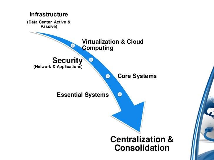 Construction management - Wikipedia