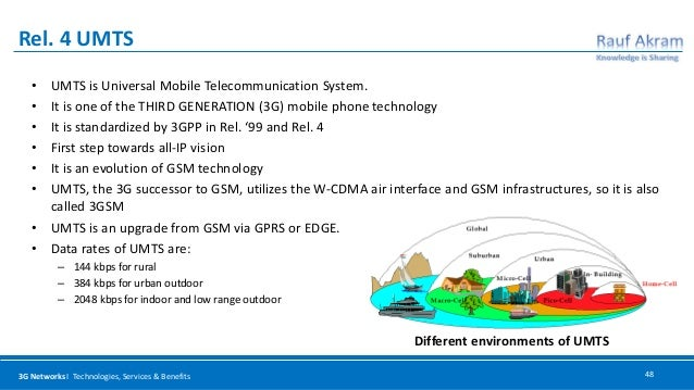 3 G Networks Technologies Services Amp Benefits