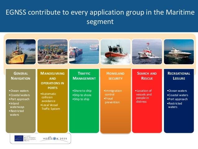 Gnss Opportunities In Maritime