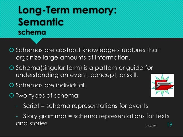 semantic memory information processing A semantic network is used when one has knowledge that is best understood as a set of concepts that are related to one another more generally edit most semantic networks are cognitively based semantic memory semantic information processing, 227-270.