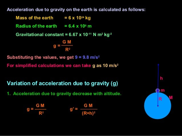 variation of acceleration due to gravity You are right - gravity does change across the surface of the earth and throughout its atmosphere, due to several effects first, there is the variation of gravity with latitude that you alluded to: you weigh about 05% more at the poles than on the equator.