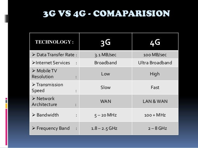 3g vs 4g Fourth generation networks, or 4g (eg lte advanced, wimax  compared to  its third generation counterpart, 4g networks offer rates of.