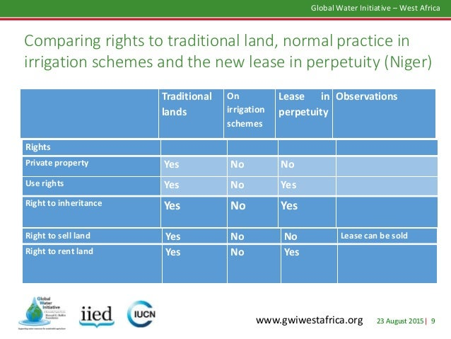 23 August 2015| 9 Global Water Initiative – West Africa www.gwiwestafrica.org Rights Private property Yes No No Use rights...