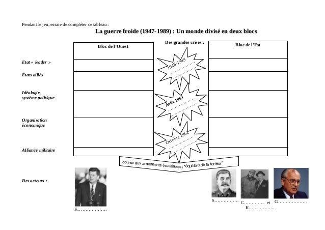 Pendant le jeu, essaie de compléter ce tableau: Etat «leader» États alliés Idéologie, système politique Organisation éc...