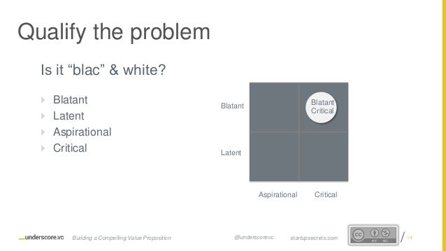 """Proprietary and Confidential Is it """"blac"""" & white?  Blatant  Latent  Aspirational  Critical Blatant Latent Aspirationa..."""