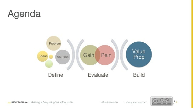 Proprietary and Confidential Agenda Evaluate Build Gain Pain Value Prop Define startupsecrets.comBuilding a Compelling Val...