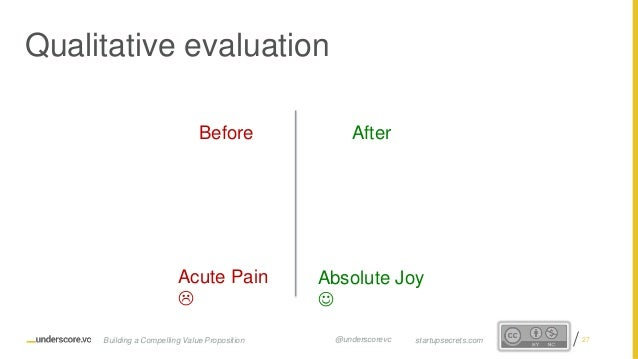 Proprietary and Confidential Before After Acute Pain  Absolute Joy  Qualitative evaluation 27startupsecrets.comBuilding ...