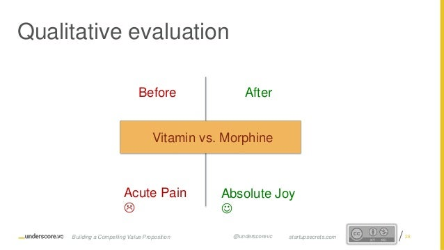 Proprietary and Confidential Before After Acute Pain  Absolute Joy  Vitamin vs. Morphine Qualitative evaluation 28startu...