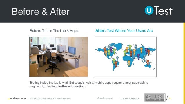 Proprietary and Confidential Before: Test In The Lab & Hope Testing inside the lab is vital. But today's web & mobile apps...