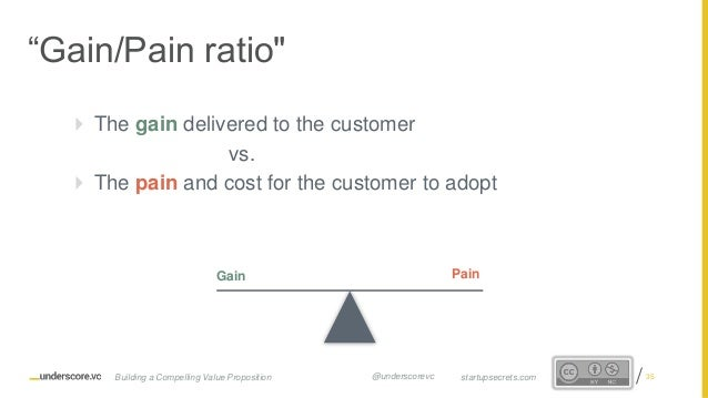 "Proprietary and Confidential  The gain delivered to the customer vs.  The pain and cost for the customer to adopt ""Gain/..."