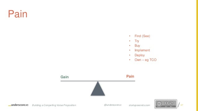 Proprietary and Confidential • Find (See) • Try • Buy • Implement • Deploy • Own – eg TCO Pain Gain Pain 37startupsecrets....