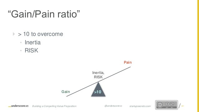 """Proprietary and Confidential  > 10 to overcome • Inertia • RISK """"Gain/Pain ratio"""" Inertia, RISK Gain Pain >10 41startupse..."""