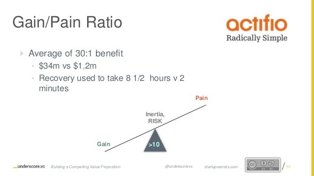 Proprietary and Confidential Gain/Pain Ratio  Average of 30:1 benefit • $34m vs $1.2m • Recovery used to take 8 1/2 hours...