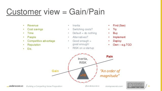 "Proprietary and Confidential ""An order of magnitude"" Customer view = Gain/Pain • Revenue • Cost savings • Time • People • ..."