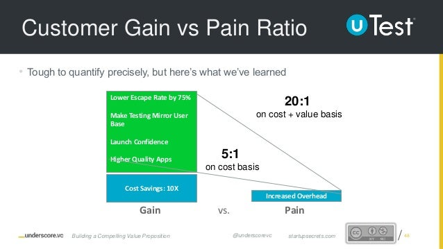 Proprietary and Confidential 48 • Tough to quantify precisely, but here's what we've learned Gain vs. Pain Ratio Gain Pain...