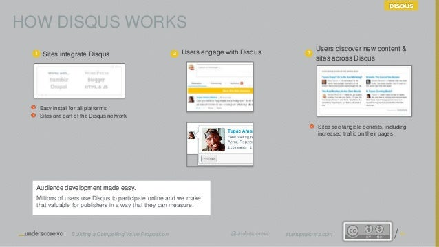 Proprietary and Confidential 1 2 3 HOW DISQUS WORKS Easy install for all platforms Sites are part of the Disqus network Si...