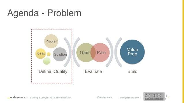 Proprietary and Confidential Evaluate Build Gain Pain Value Prop Define, Qualify Agenda - Problem Ideas Problem Solution 7...