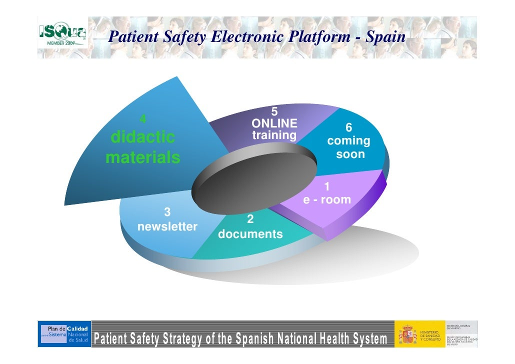 importance of patient safety and electronic Scientific databases and electronic journal citations were searched to   examples of these cases, is its impact on patient safety through the.