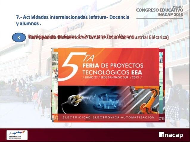 -Participación en Feria Tecnológica