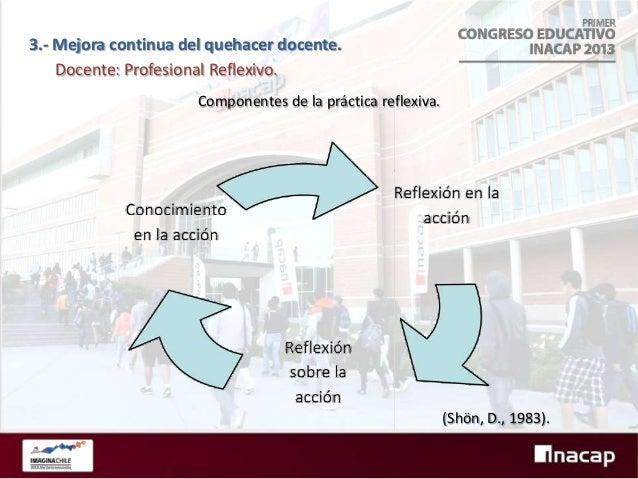 3.- Mejora continua del quehacer docente. Dimensiones de la reflexión  Brockbamk, A. y Ian, M. (2002: 98)