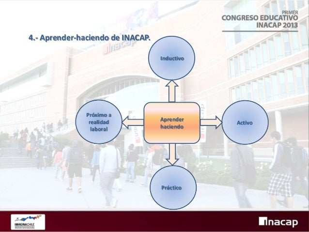 5.- Aplicar el Modelo Educativo Institucional. A  Aprender-haciendo. -Reuniones de coordinación de docentes del área.  -De...