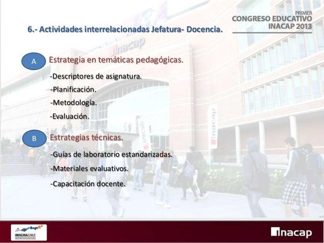 7.- Actividades interrelacionadas Jefatura- Docencia y alumnos .  Participación en Ferias deen la AIE (Asociación Industri...