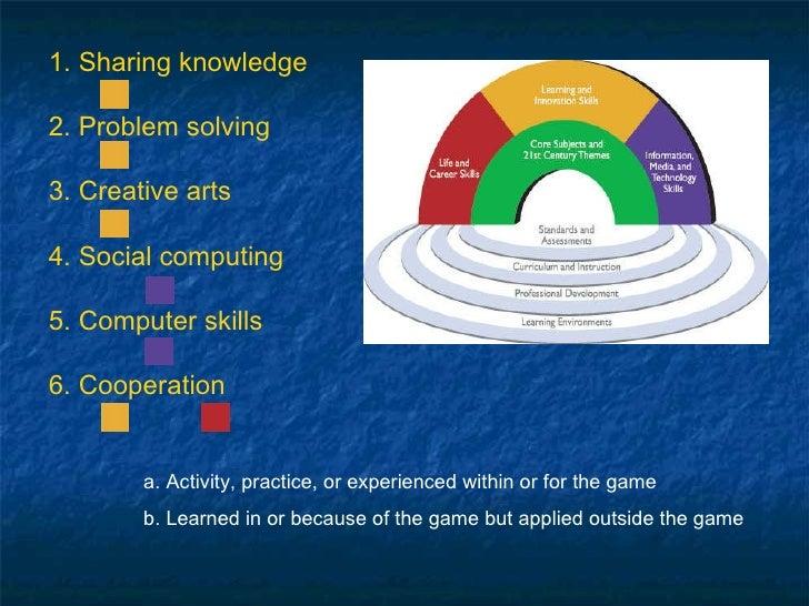 1. Sharing knowledge 2. Problem solving 3. Creative arts 4. Social computing 5. Computer skills 6. Cooperation a. Activity...
