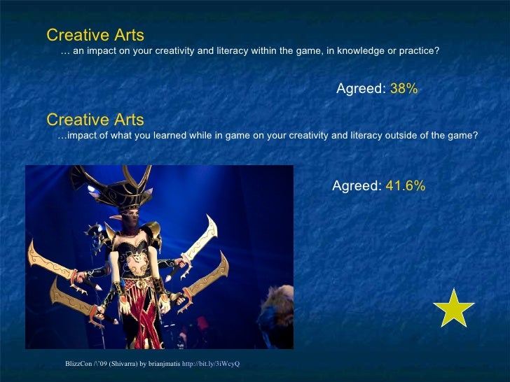 Creative Arts …  an impact on your creativity and literacy within the game, in knowledge or practice? Agreed:  38% Creativ...