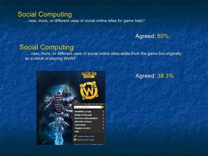 Social Computing …  new, more, or different uses of social online sites for game help? Agreed:  60% Social Computing … . n...
