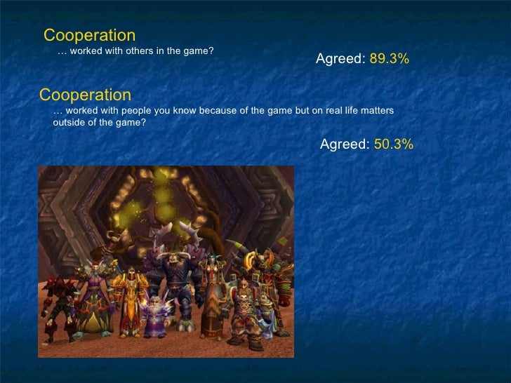 Cooperation …  worked with others in the game? Agreed:  89.3% Cooperation …  worked with people you know because of the ga...