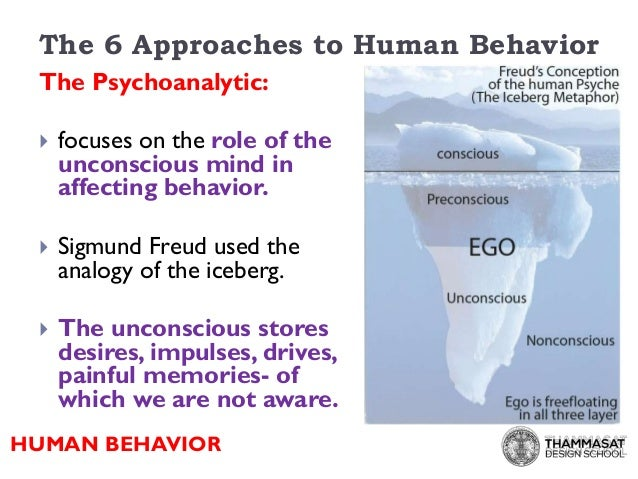 human mind n behaviour The human brain is the central organ of the human nervous system this has enabled the linking of brain activity to behaviour, and the creation of neuronal maps.