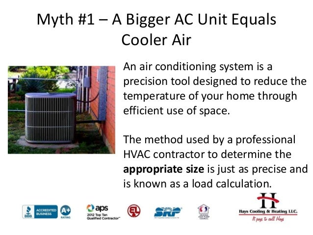 3 myths about choosing the right size ac unit for your home for How to properly size a furnace for a house